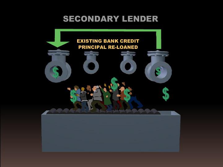 Secondary Lenders